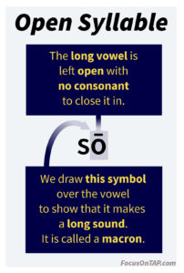 What is an open syllable? An open syllable contains a long vowel with no consonant to close it it. This concept should be introduce early in reading instruction.